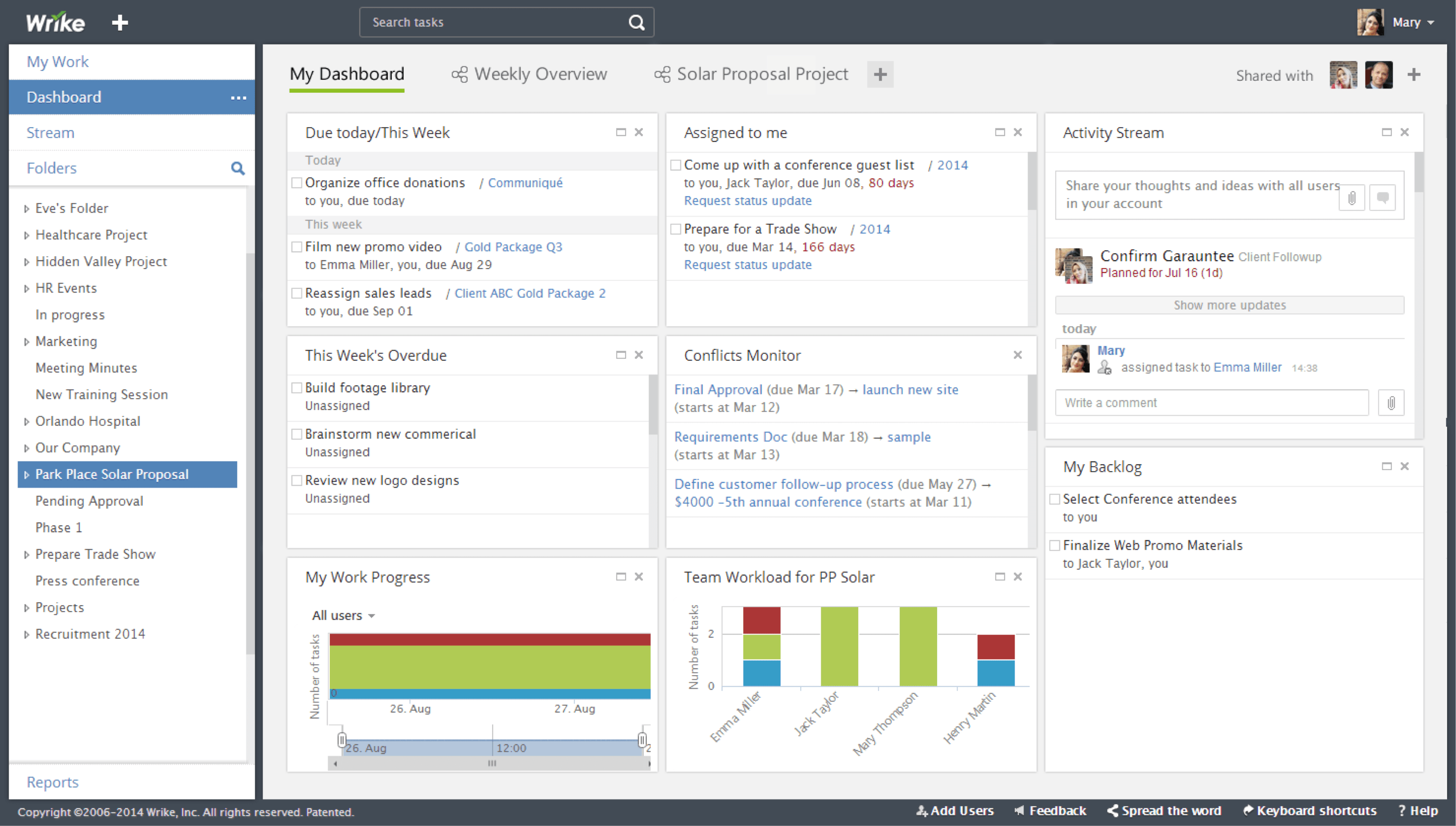 wrike project dashboard