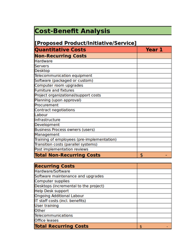 Excel Project Management Templates And Alternatives Clickup Blog