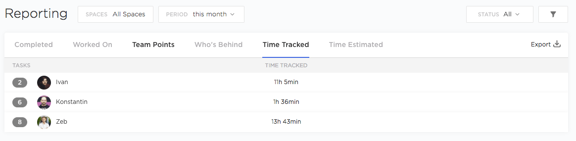 time tracked clickup reporting
