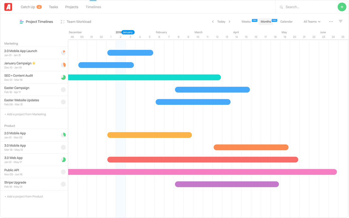 The Top 14 Online Gantt Charts To Consider For Your Business