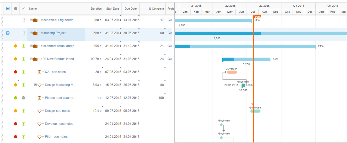 The Top 14 Online Gantt Charts To Consider For Your