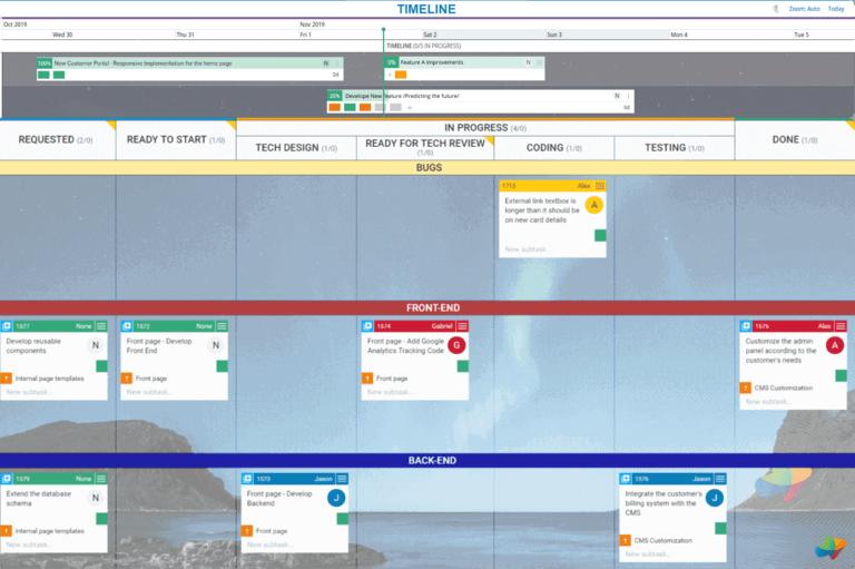 Kanbanize agile timeline
