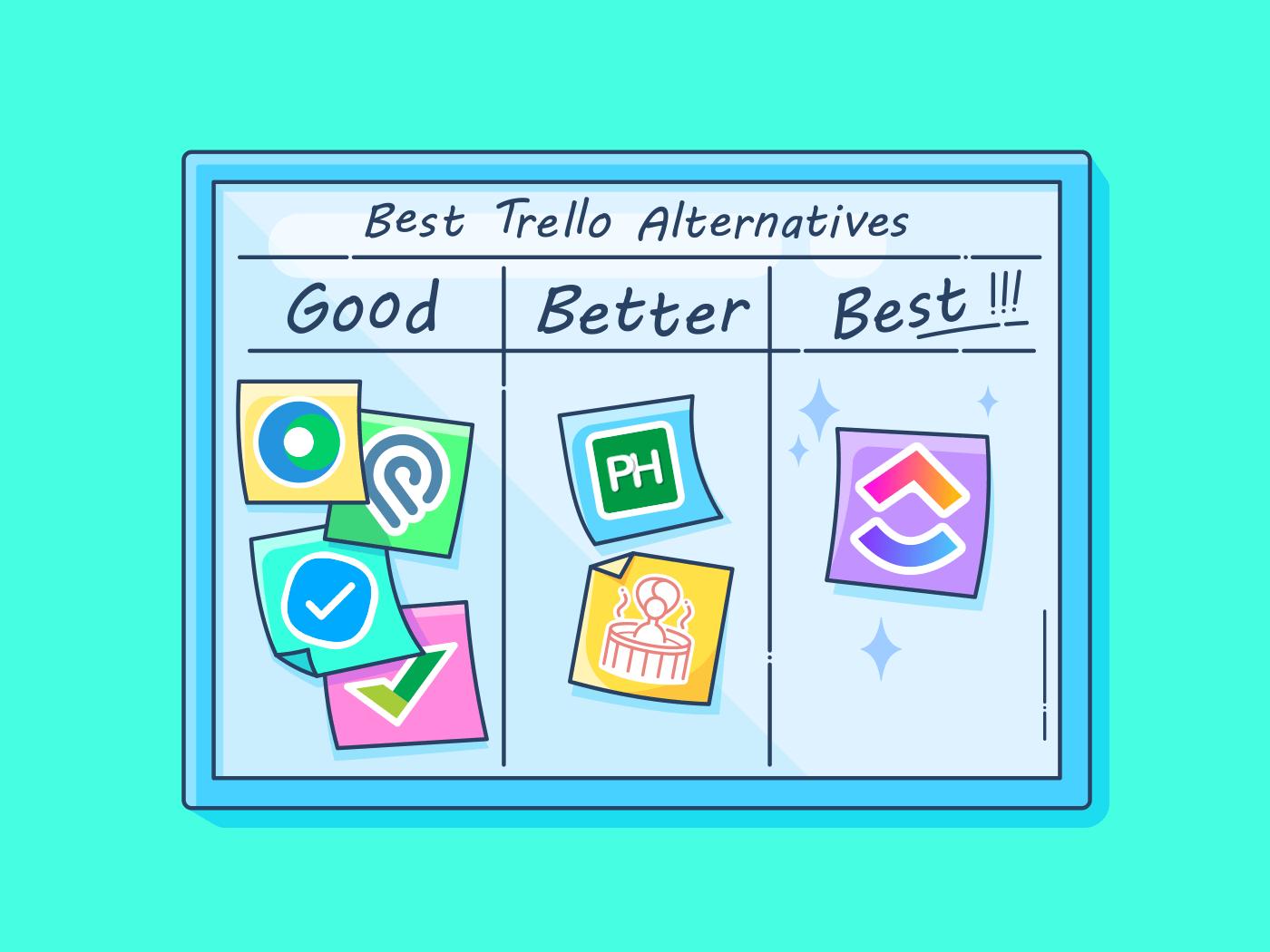 7 Best Trello Alternatives in 2020