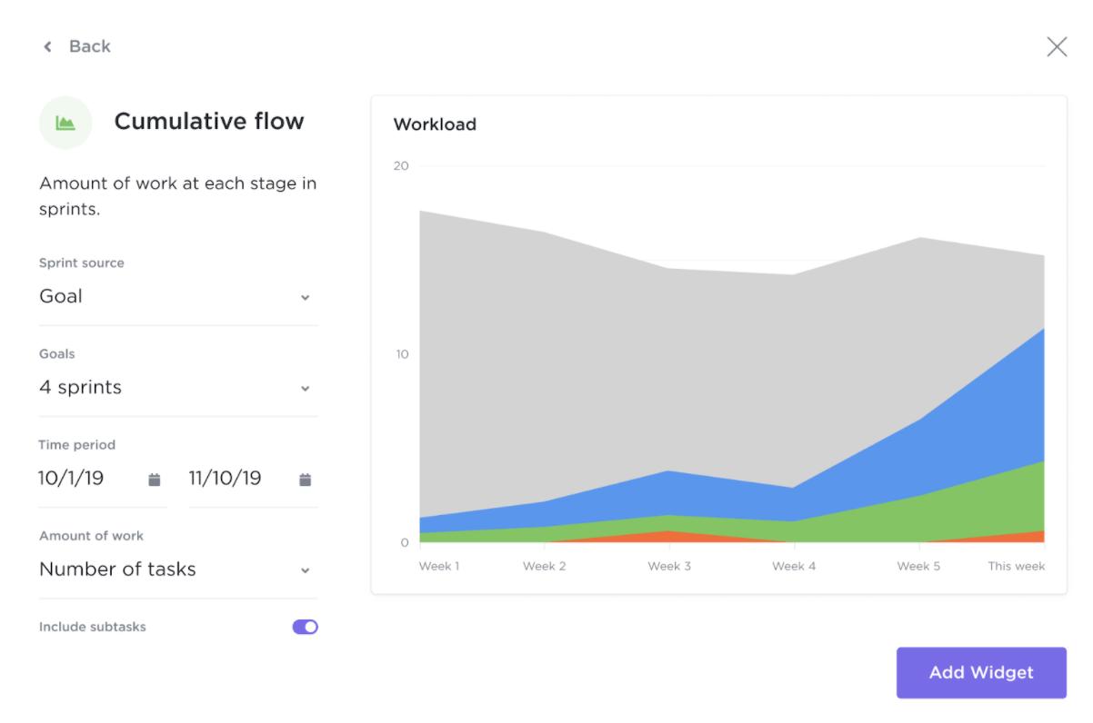 Cummulative flow chart in ClickUp