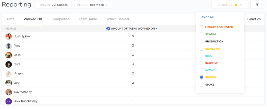 team task report in clickup