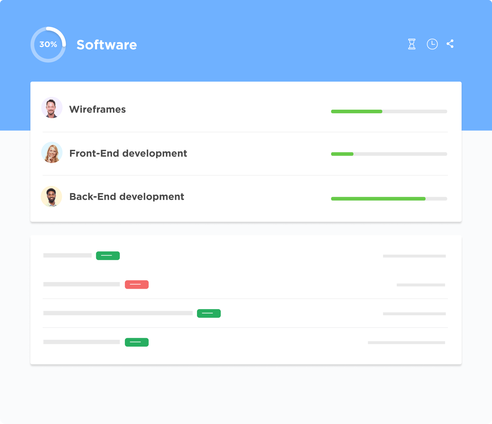 resource goals dashboard in clickup