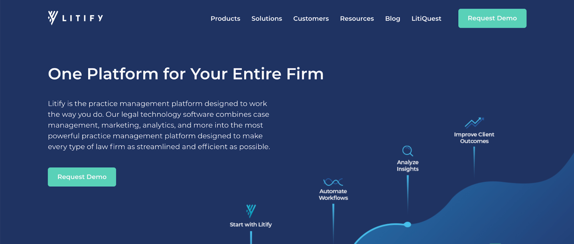 litify website homepage
