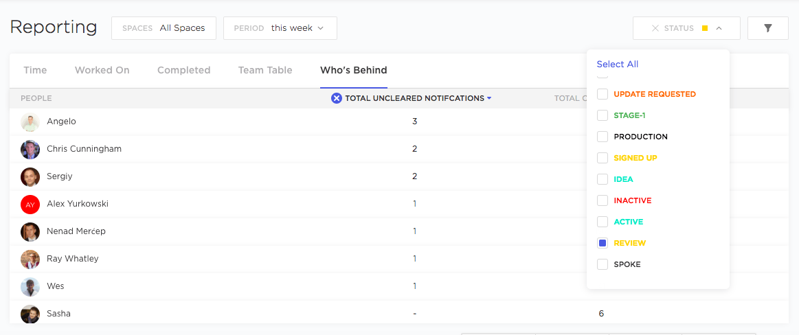 changing scrum report view by status