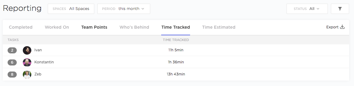 filtering scrum team report by time tracked