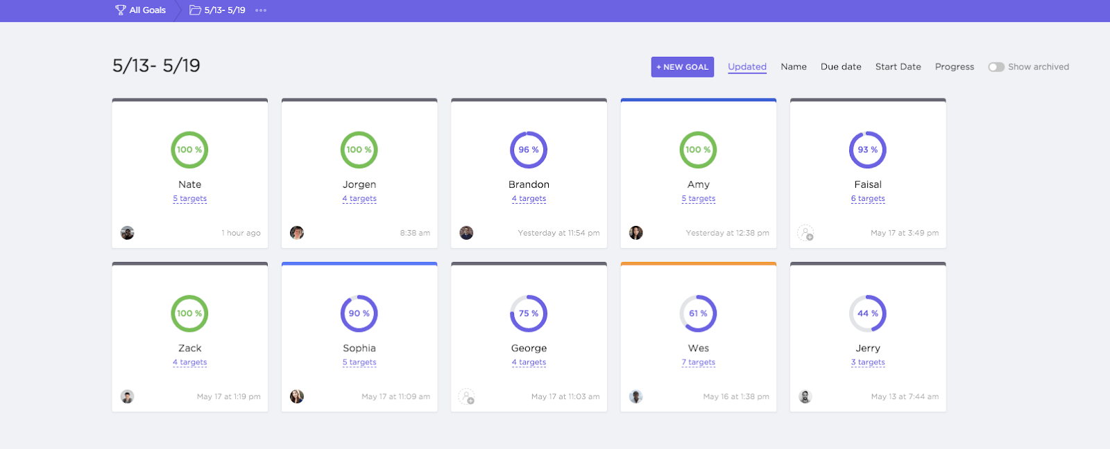 goals overview in clickup