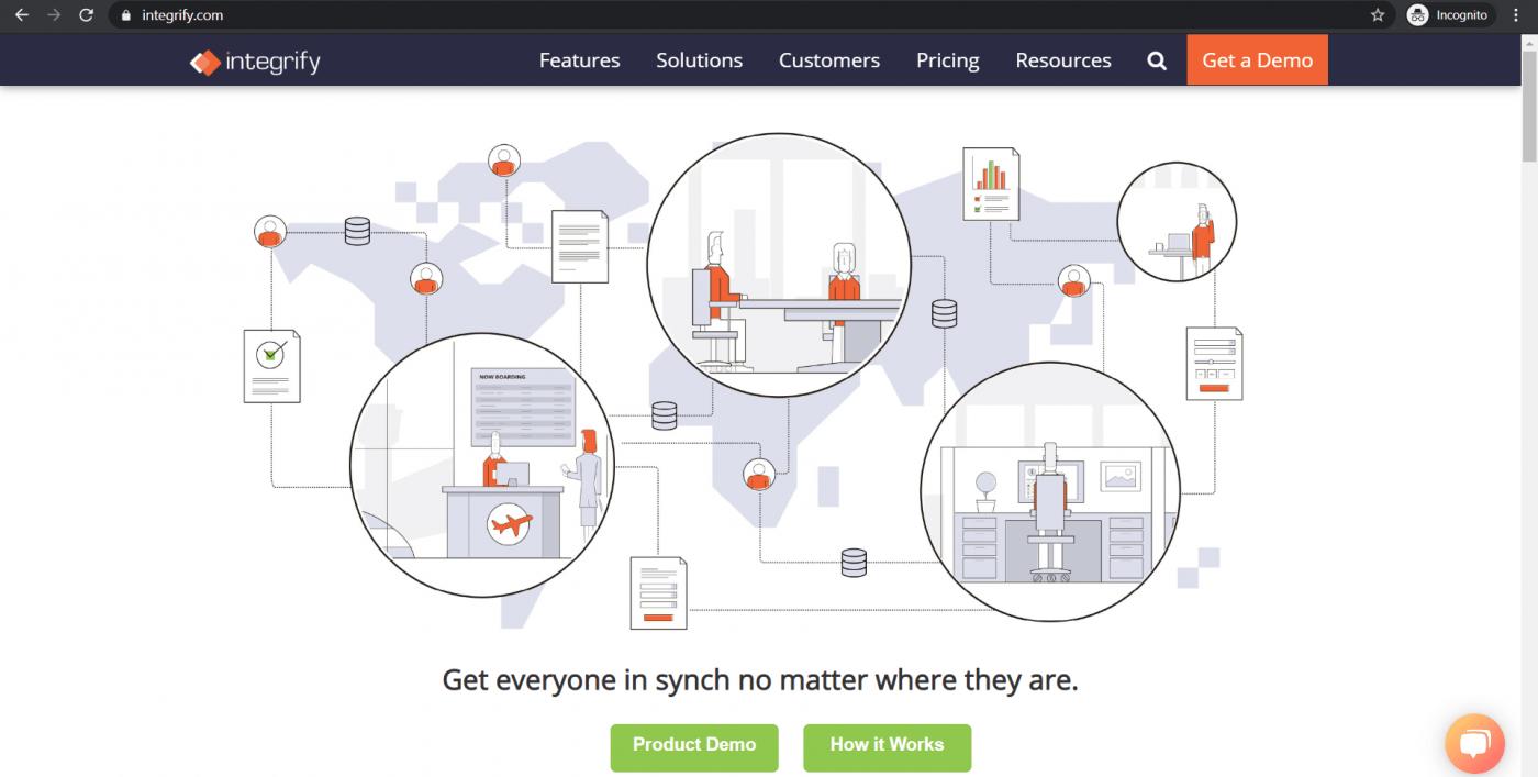 integrify homepage