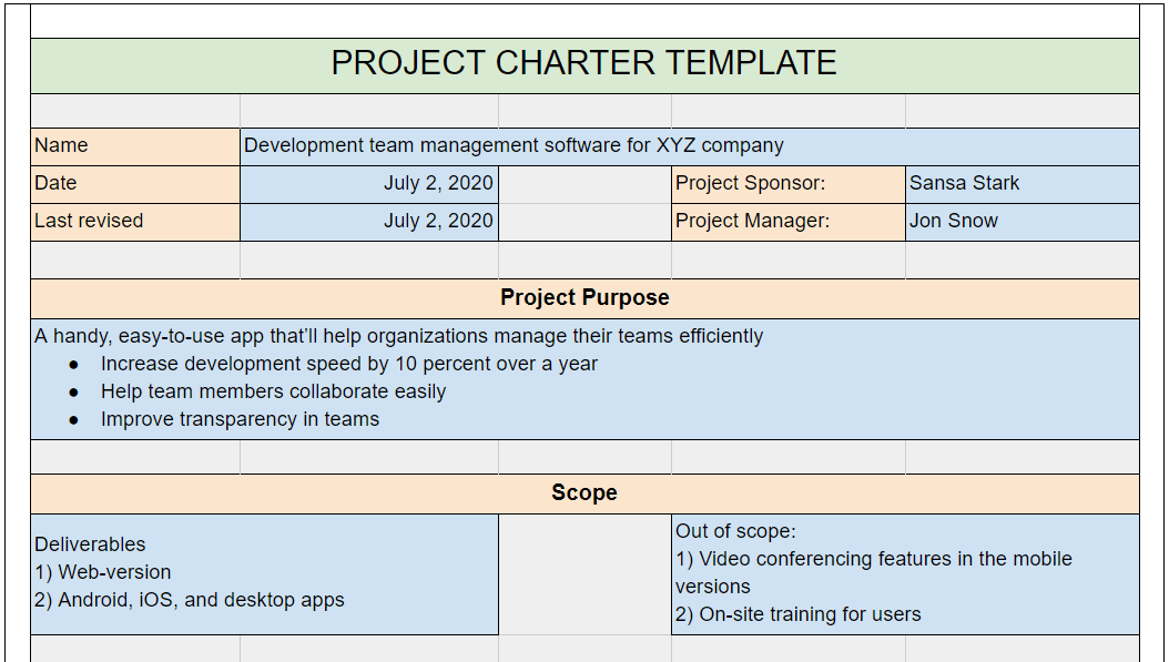 How To Draft A Project Charter With Example Clickup Blog