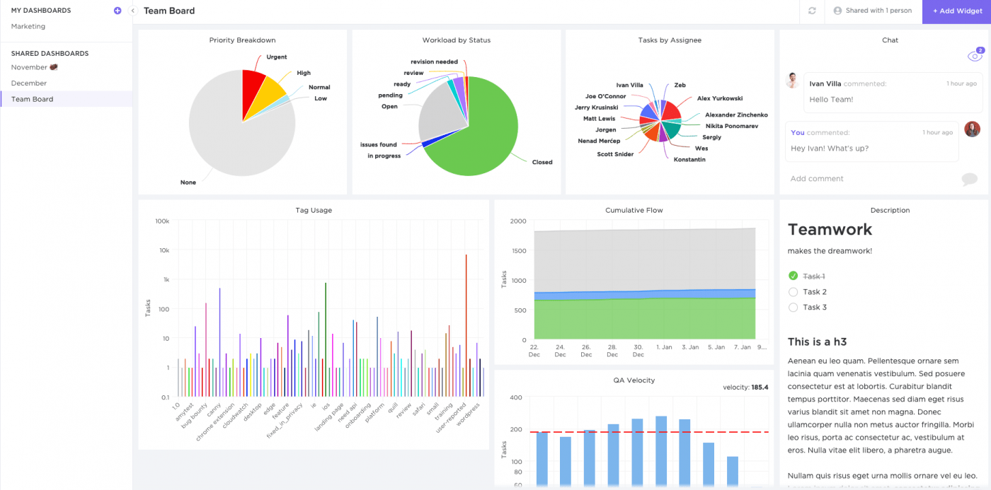 ClickUp Dashboard with bar charts and pie charts
