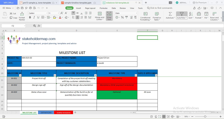 Stakeholder Map milestone list template