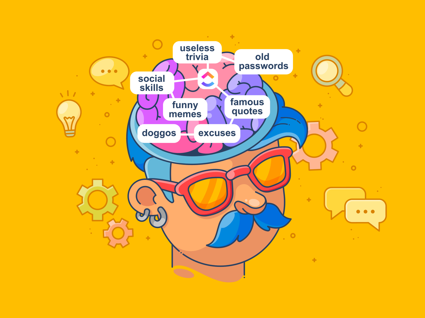 What Is A Mind Map And How To Create One? (A Fun Guide).