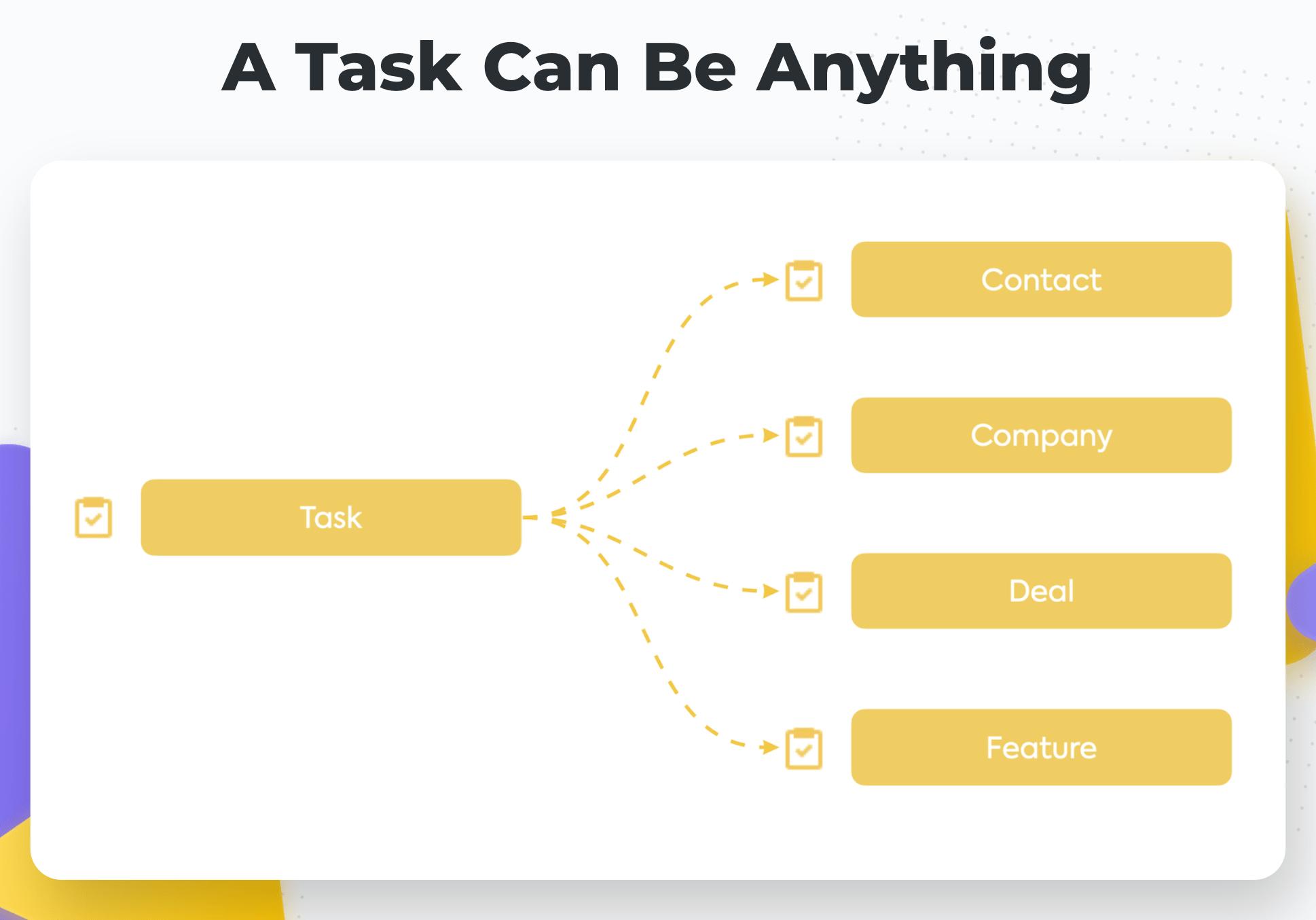 clickup task customization