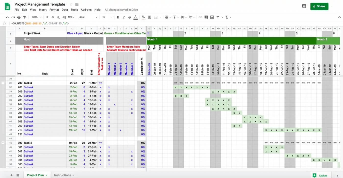 Google Sheets project plan template