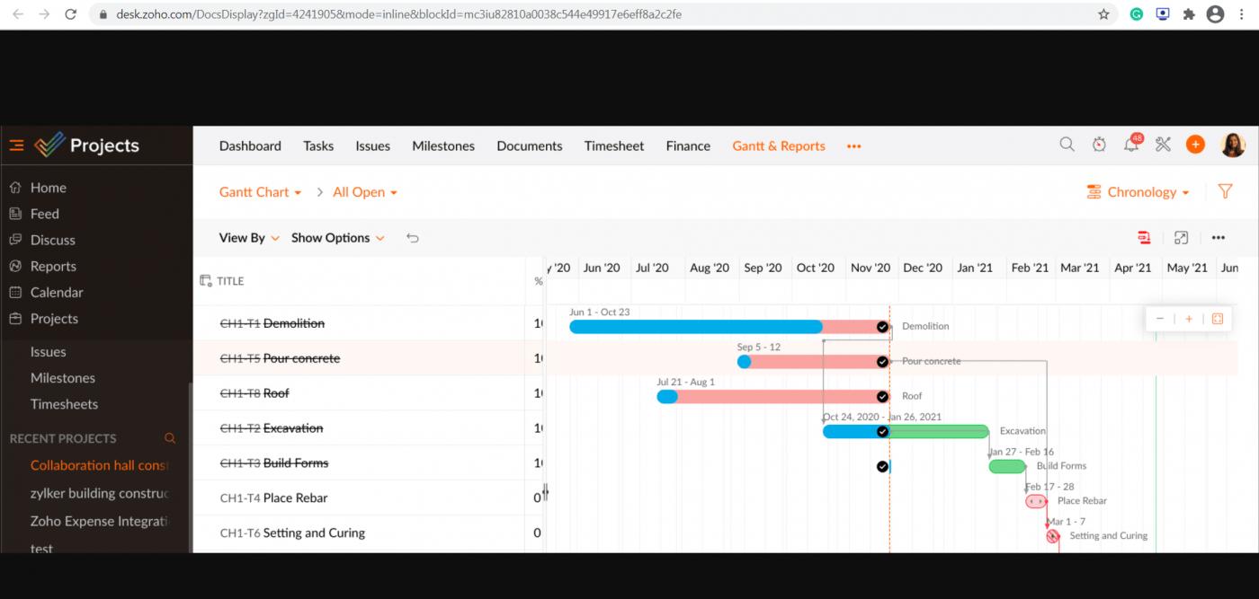Zoho Projects' Gantt chart