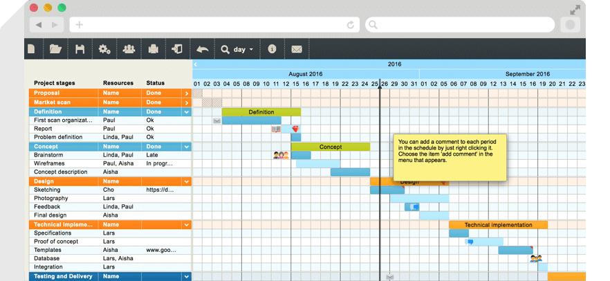 tom's planner gantt chart