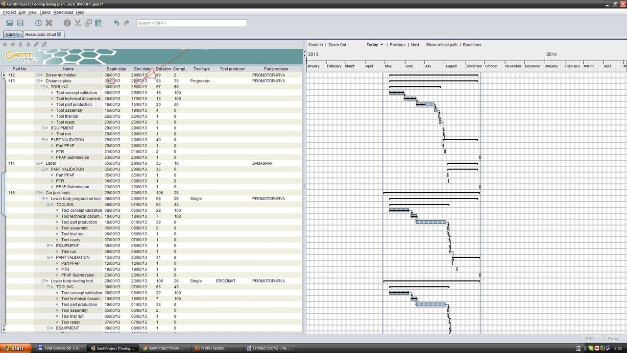 GanttProject gantt chart