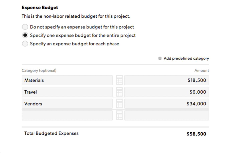 budgeting in Smartsheet