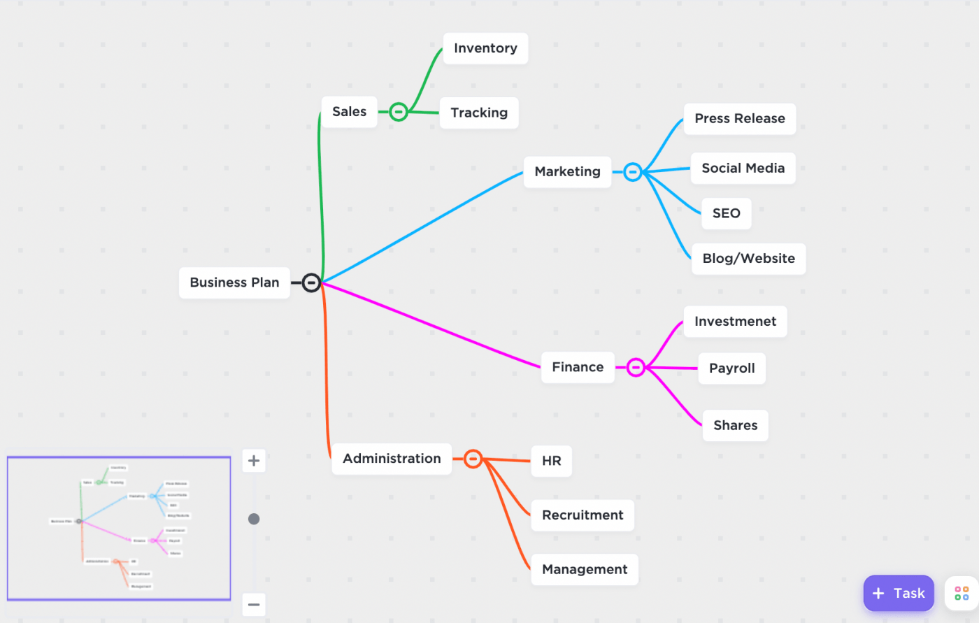 business strategy mind map clickup