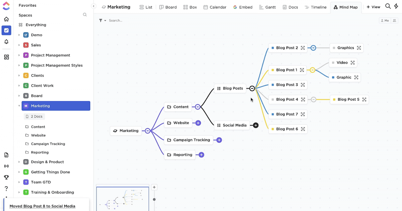mind map in ClickUp