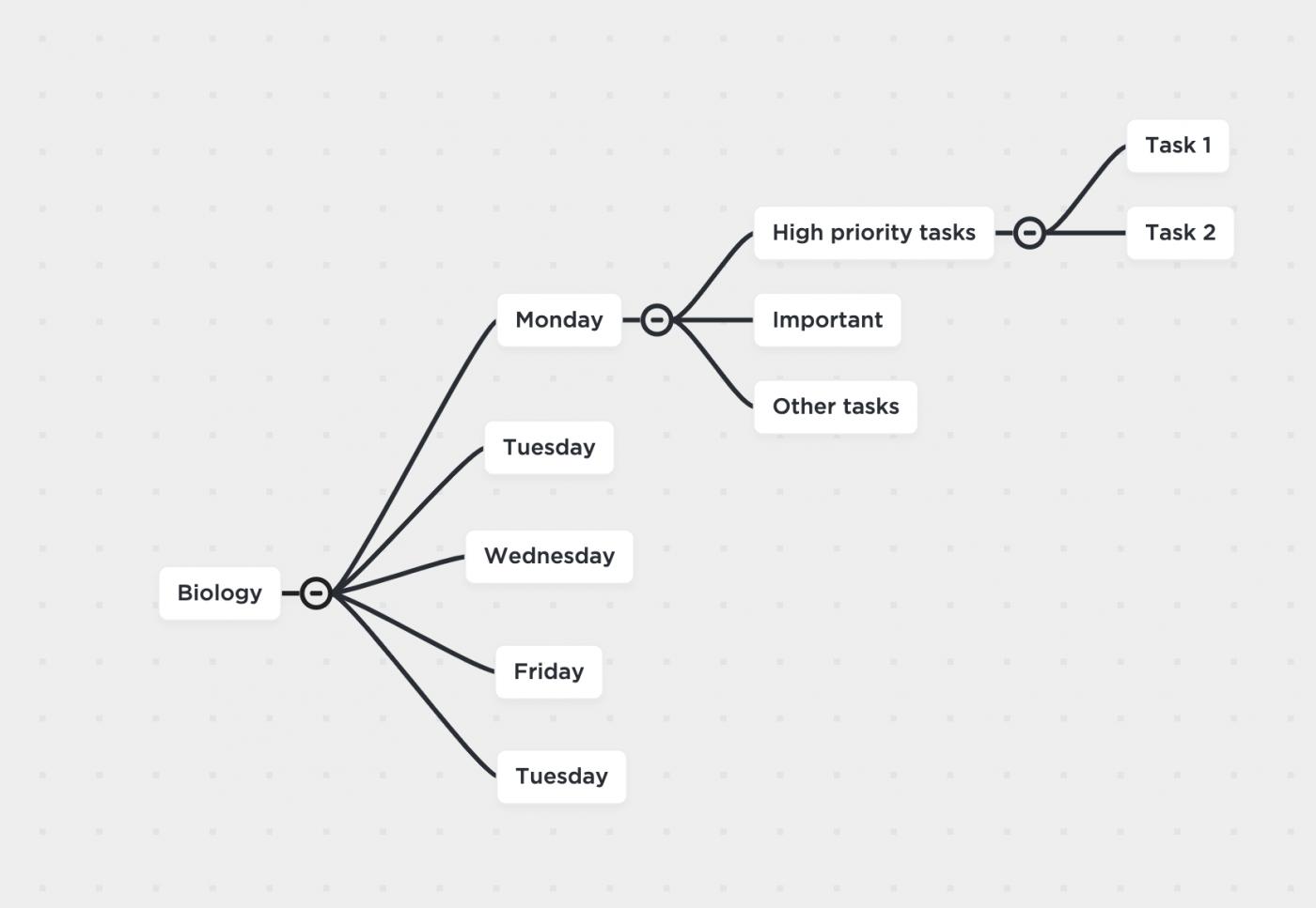 time management mind map clickup
