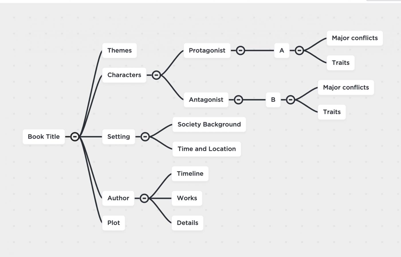 book summary mind map clickup