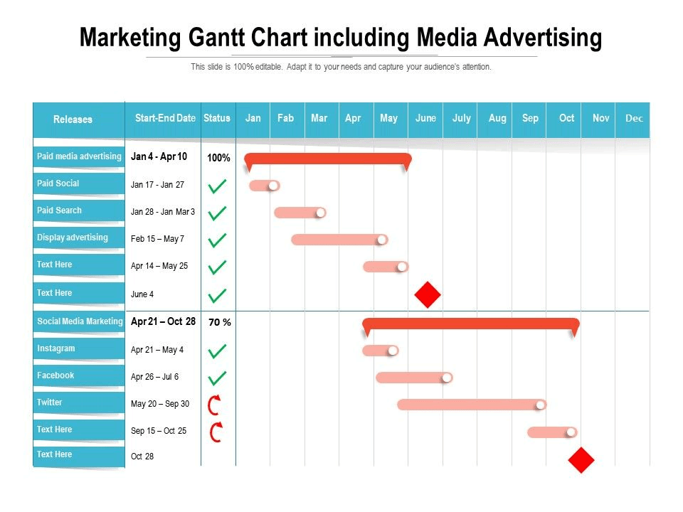 social media gantt chart