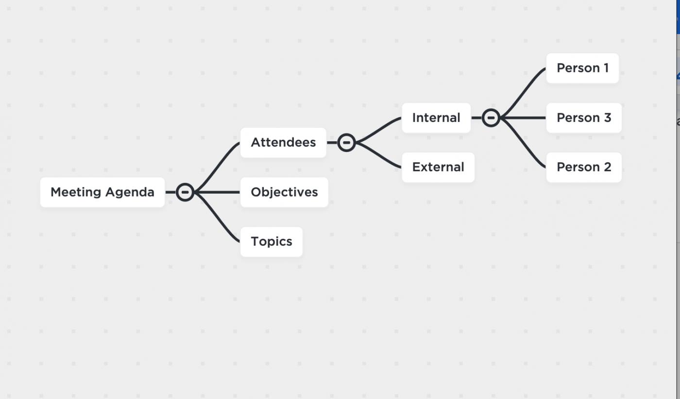 meeting agenda mind map clickup
