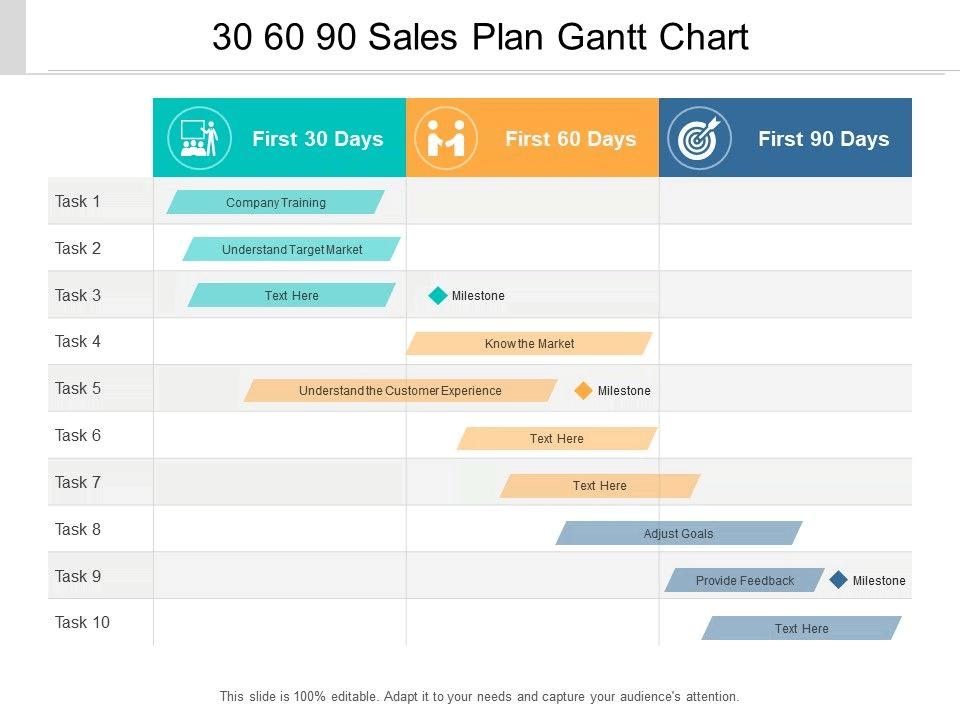 sales gantt chart
