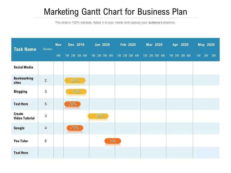marketing gantt chart