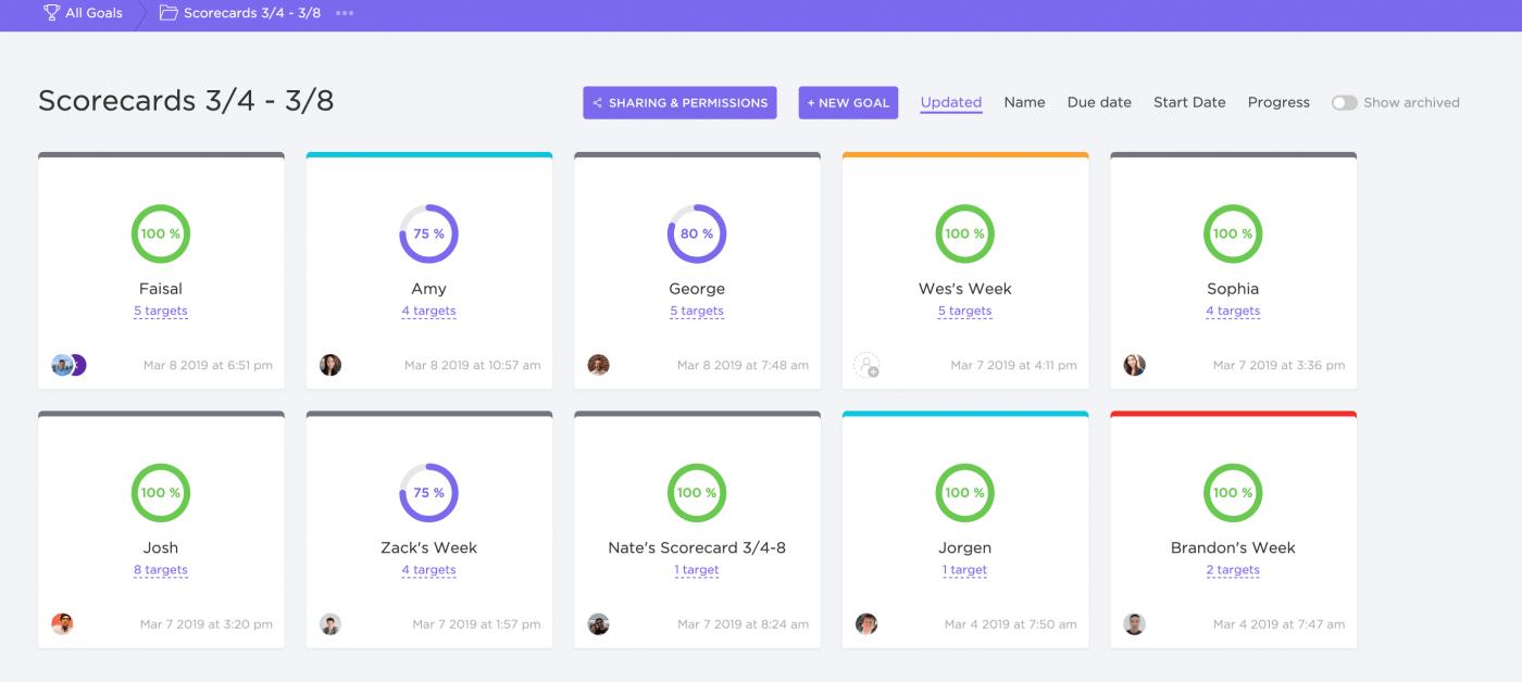Weekly Goals Scorecards in ClickUp