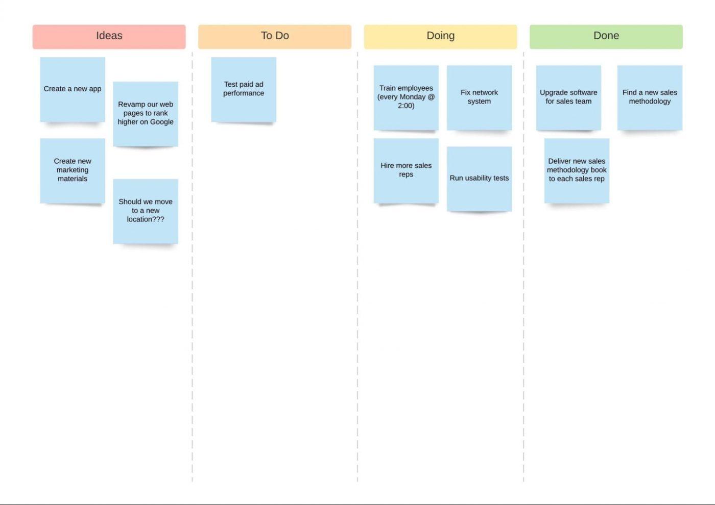 brainstorm kanban board