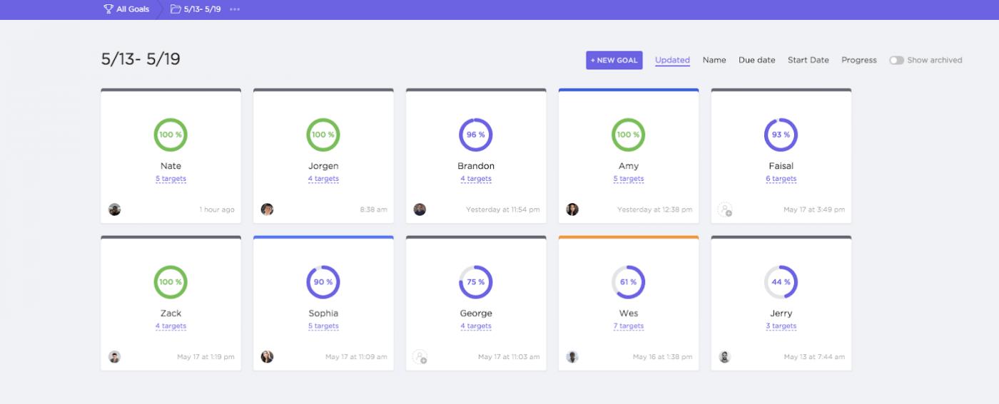 Scorecards in ClickUp