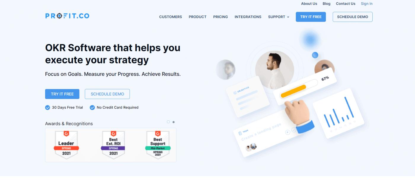 Profit.co home page