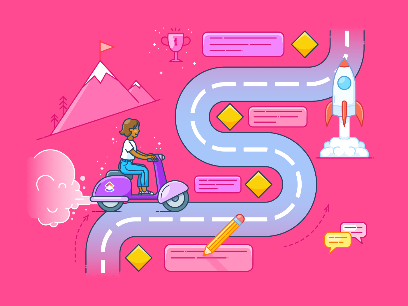 Ultimate Guide to Roadmaps in Project Management (2021)