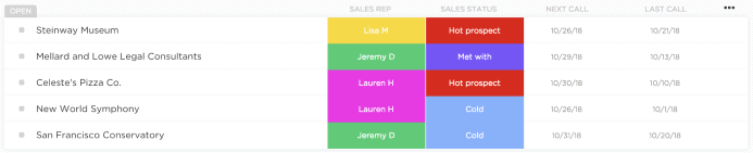 Use Custom Fields for Sales