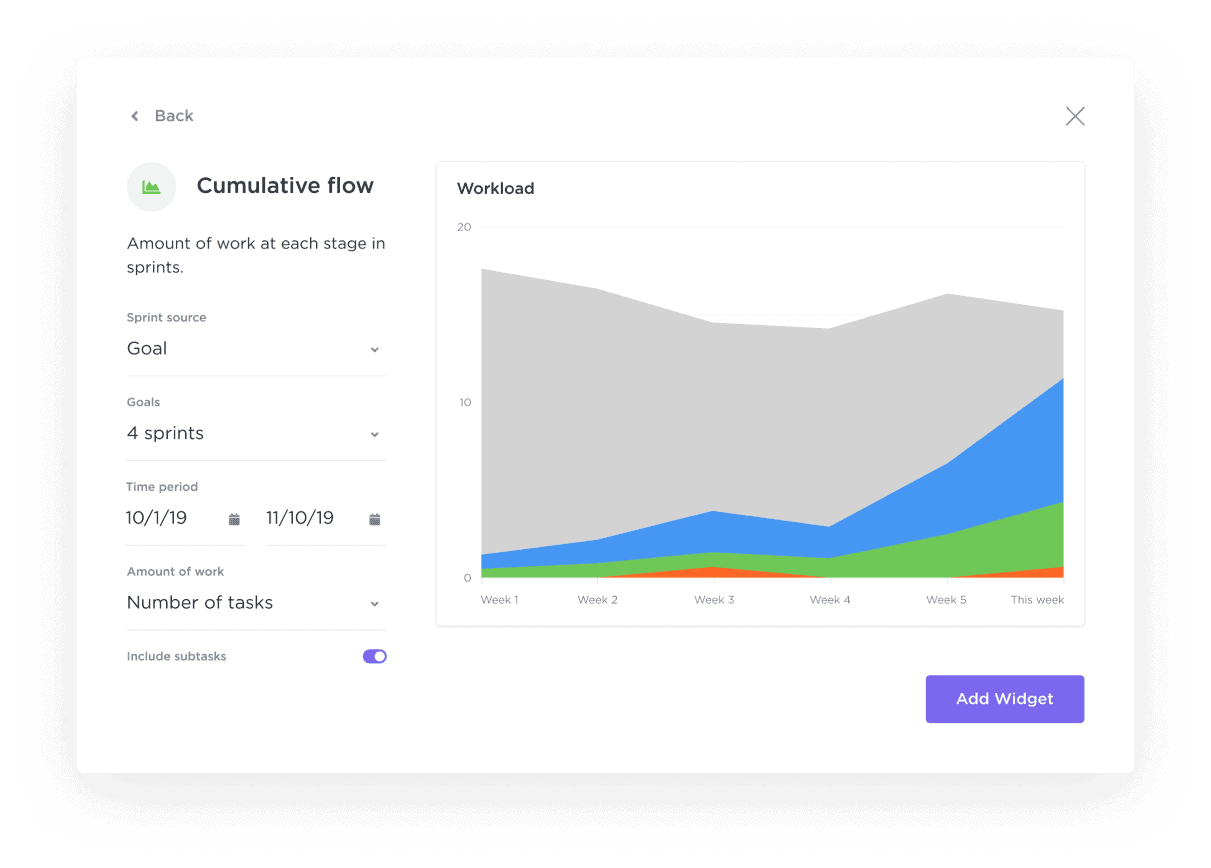Monitor How Statuses Progress with Cumulative Flow
