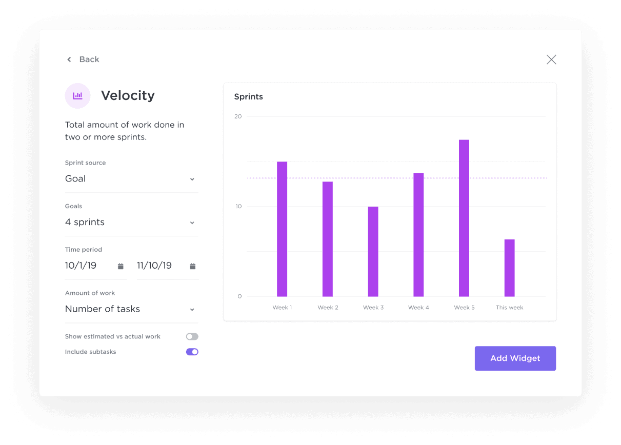 See how fast you're moving with Velocity Charts